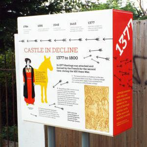 Hastings Castle infographic 1377 AD